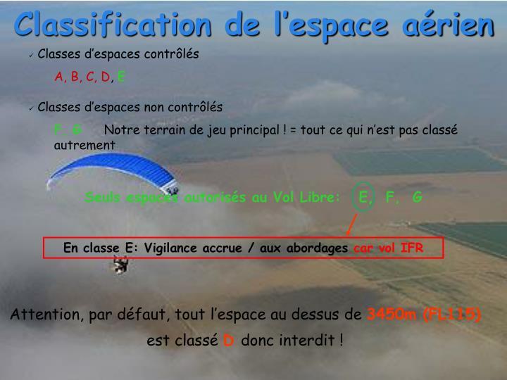 Classification de l'espace aérien