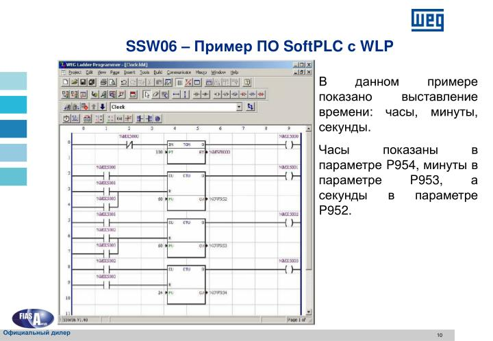 SSW06 –