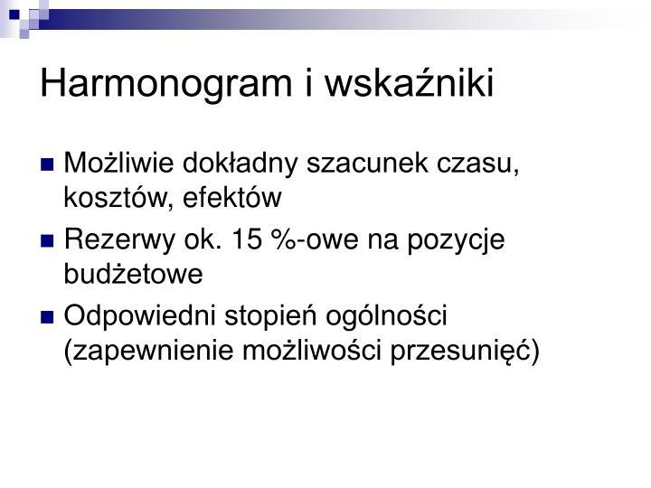 Harmonogram i wskaźniki