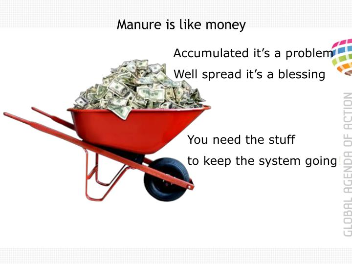 Manure is like money
