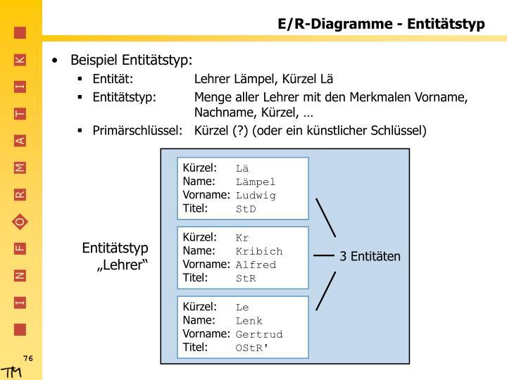 Kürzel: