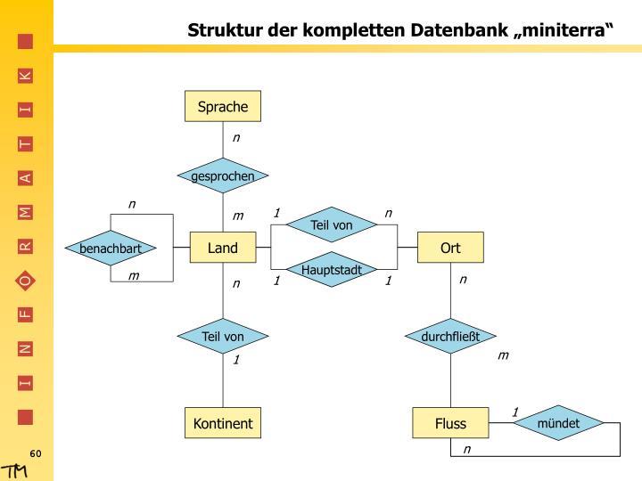 """Struktur der kompletten Datenbank """"miniterra"""""""