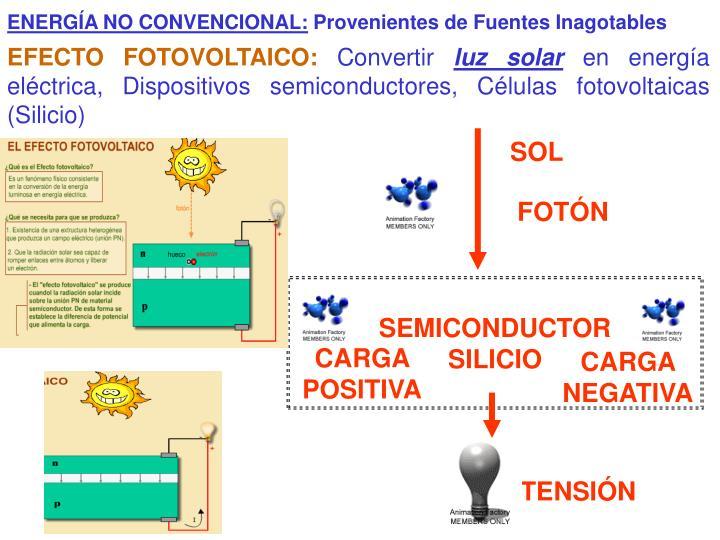 ENERGÍA NO CONVENCIONAL: