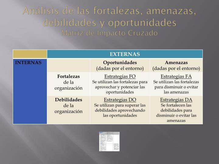 Análisis de las fortalezas, amenazas, debilidades y