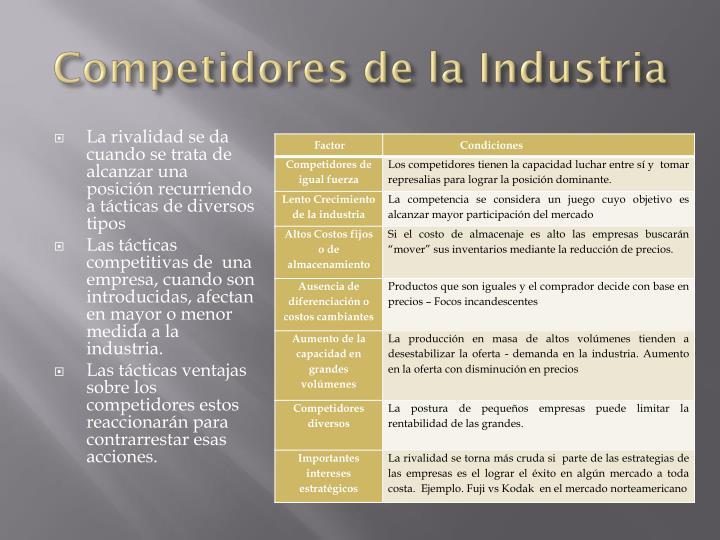 Competidores de la Industria