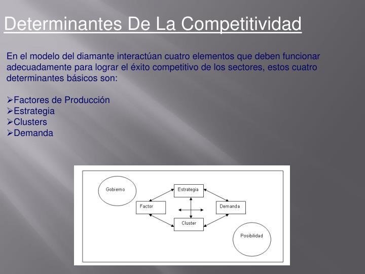 Determinantes De La Competitividad