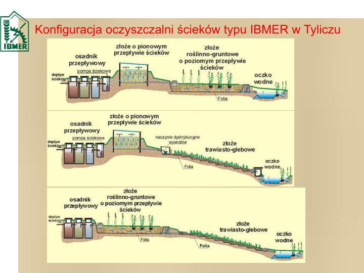 Konfiguracja oczyszczalni ścieków typu IBMER w Tyliczu
