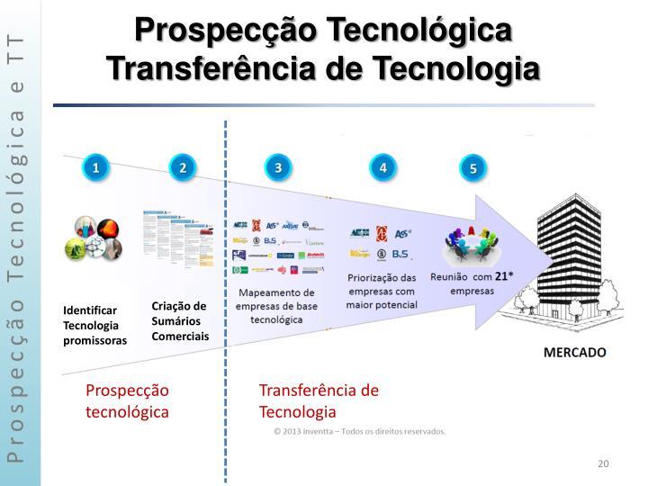 Prospecção Tecnológica e TT