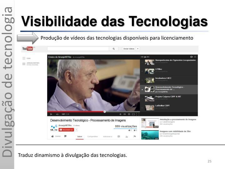 Divulgação de tecnologia