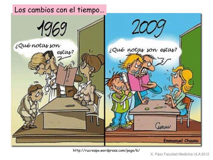 Los cambios con el tiempo…