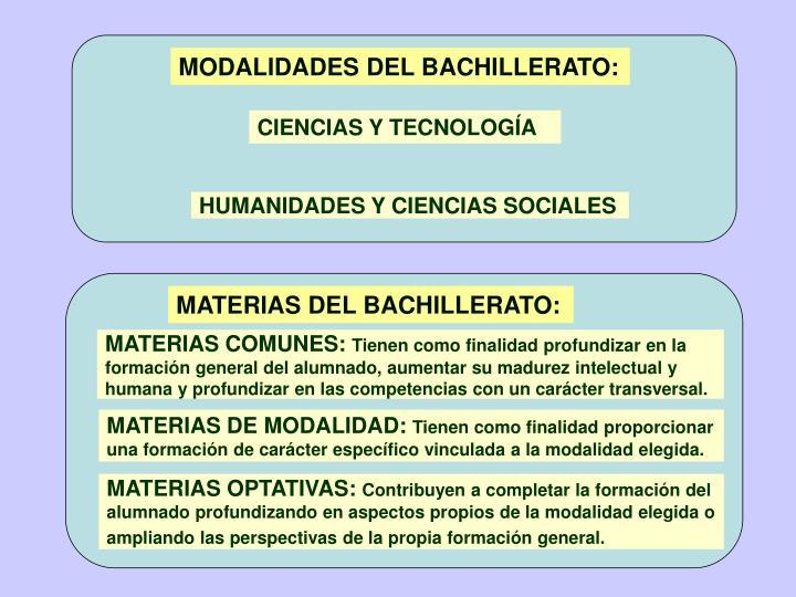 MODALIDADES DEL BACHILLERATO: