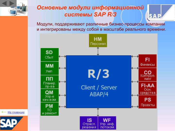 Основные модули информационной