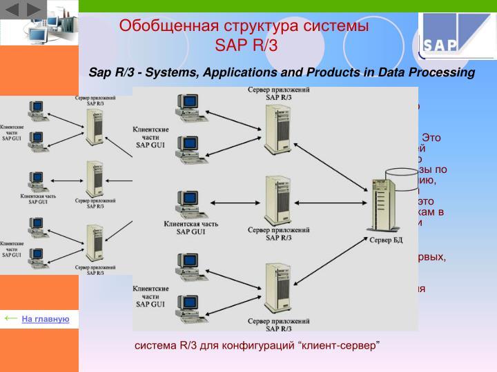 Обобщенная структура системы