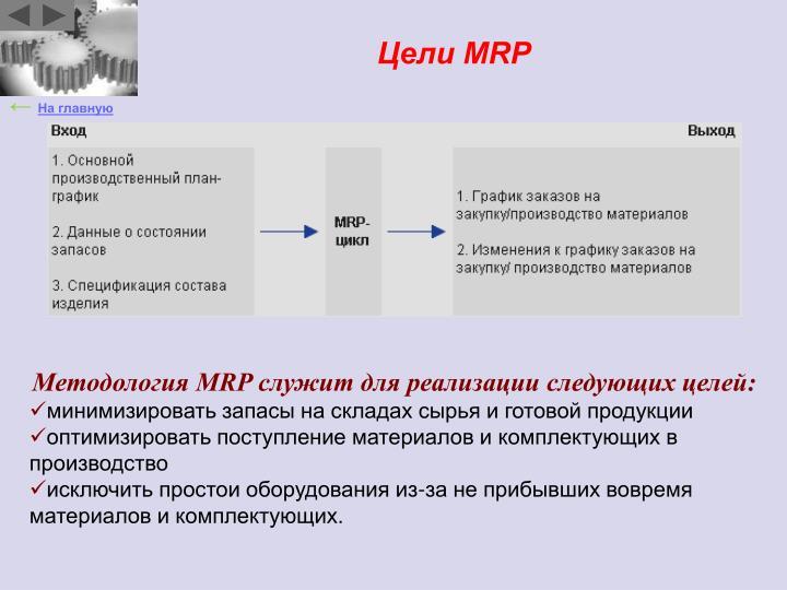 Цели MRP