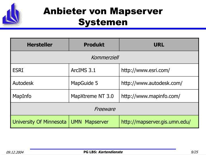 Anbieter von Mapserver Systemen