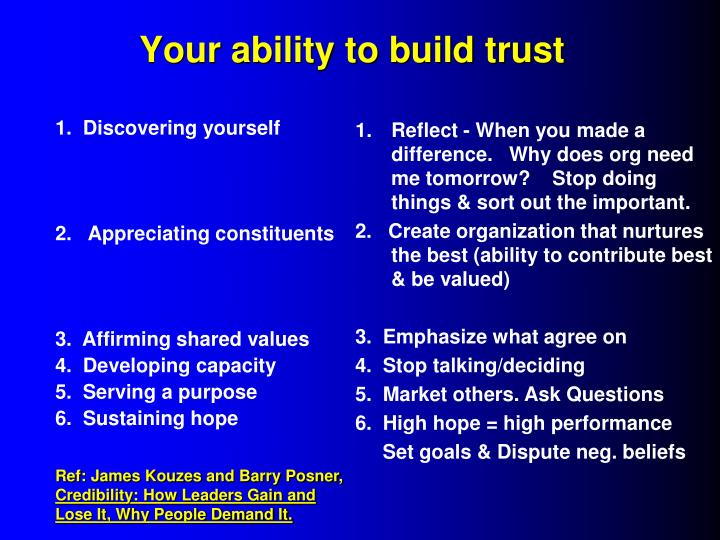 Your ability to build trust