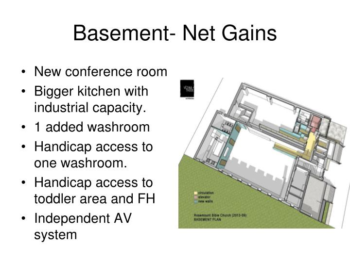 Basement- Net Gains