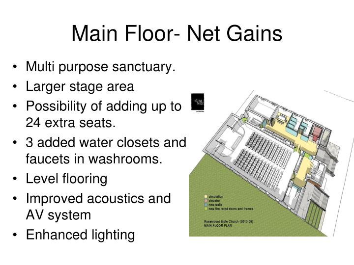 Main Floor- Net Gains