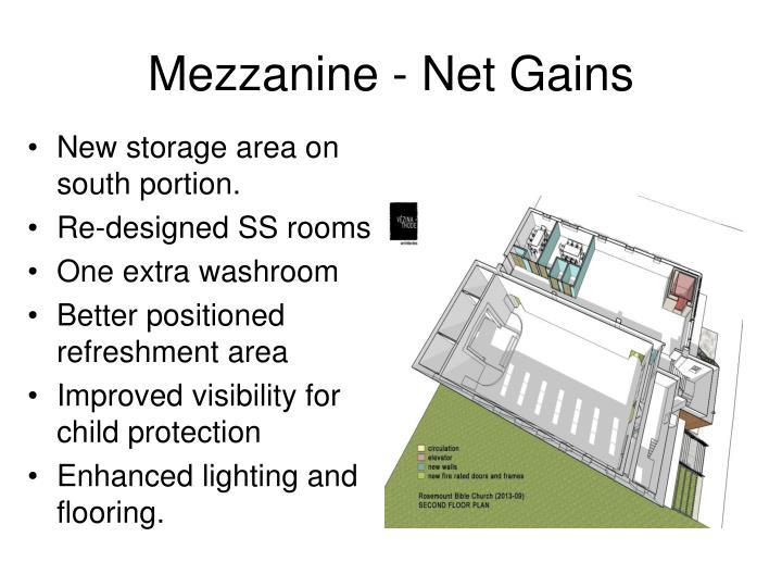 Mezzanine - Net Gains