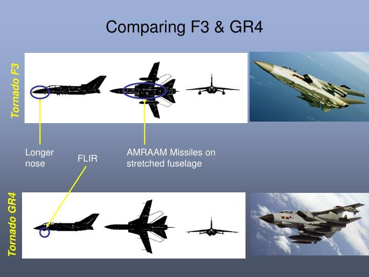 Comparing F3 & GR4
