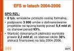 efs w latach 2004 20062