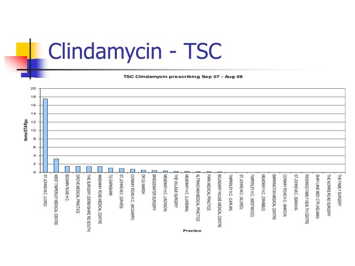 Clindamycin - TSC