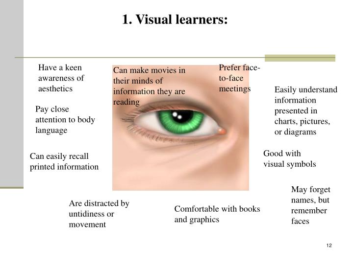 1. Visual learners: