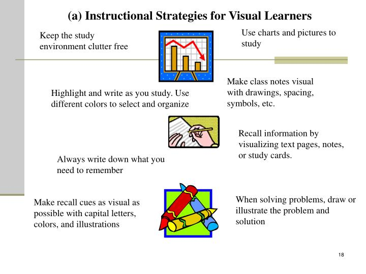 (a) Instructional Strategies for Visual Learners