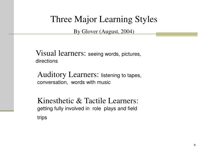 Three Major Learning Styles