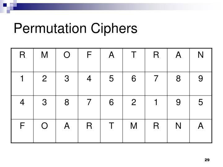 Permutation Ciphers