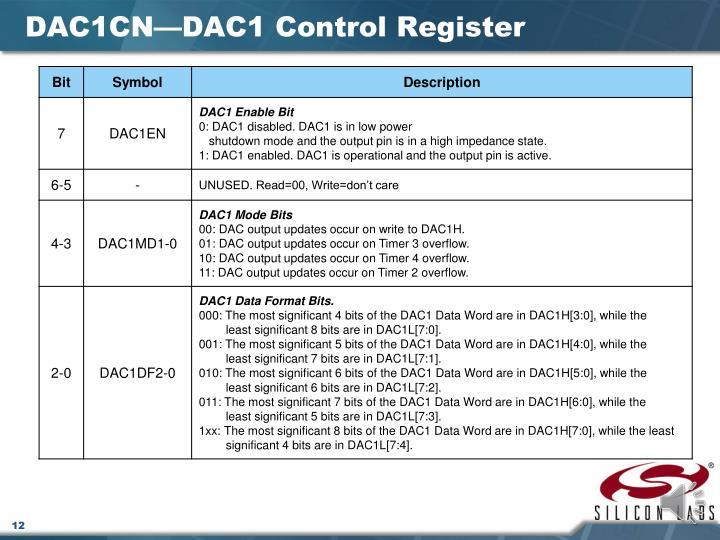 DAC1CN