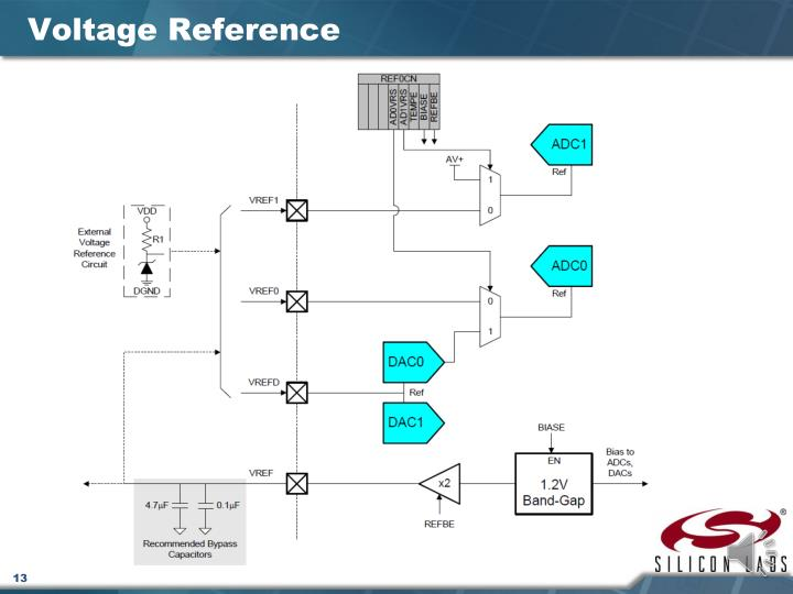 Voltage Reference