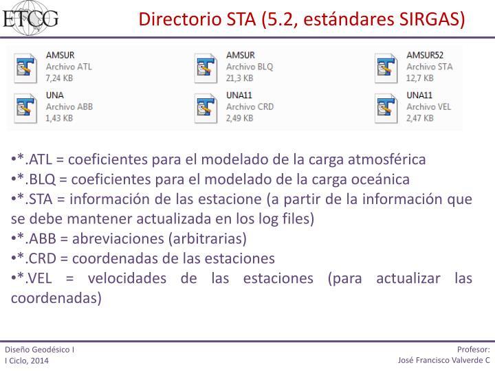Directorio STA (5.2, estndares SIRGAS)