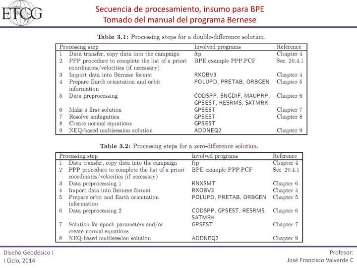 Secuencia de procesamiento, insumo para BPE
