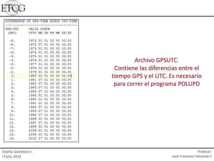 Archivo GPSUTC.
