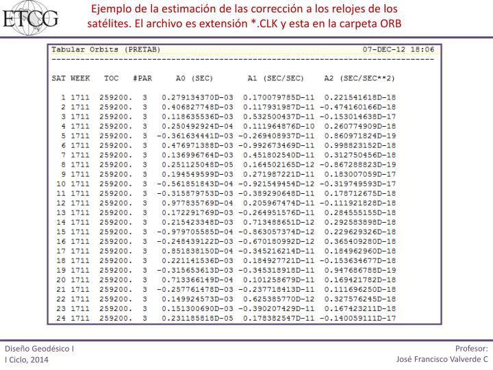 Ejemplo de la estimación de las corrección a los relojes de los satélites. El archivo es extensión *.CLK y esta en la carpeta ORB