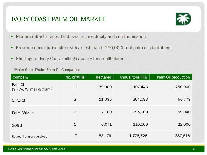 Ivory Coast Palm