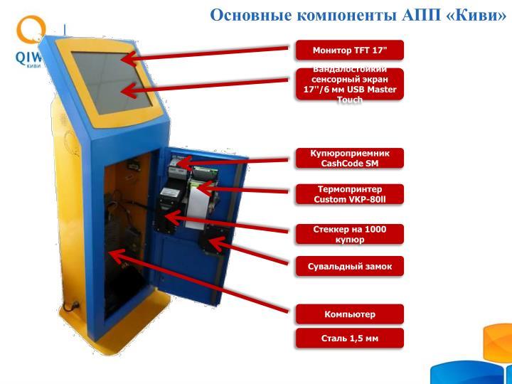 Основные компоненты АПП «Киви»