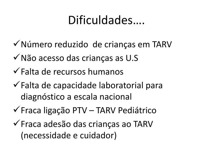 Dificuldades….