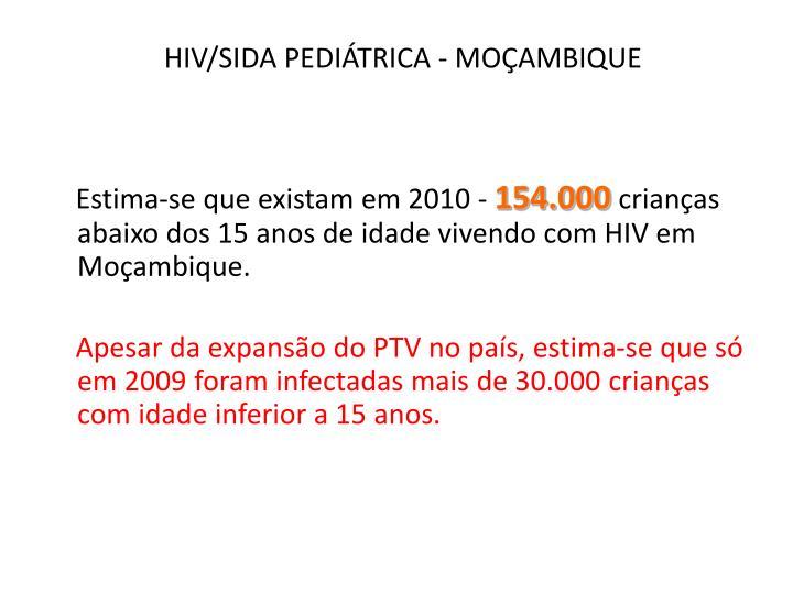 HIV/SIDA PEDIÁTRICA - MOÇAMBIQUE