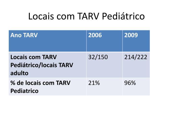 Locais com TARV Pediátrico
