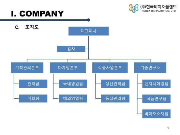 I. COMPANY