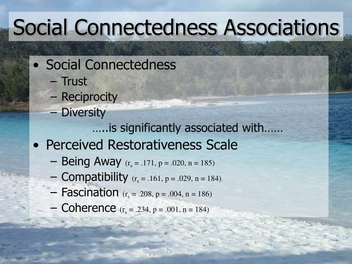 Social Connectedness Associations