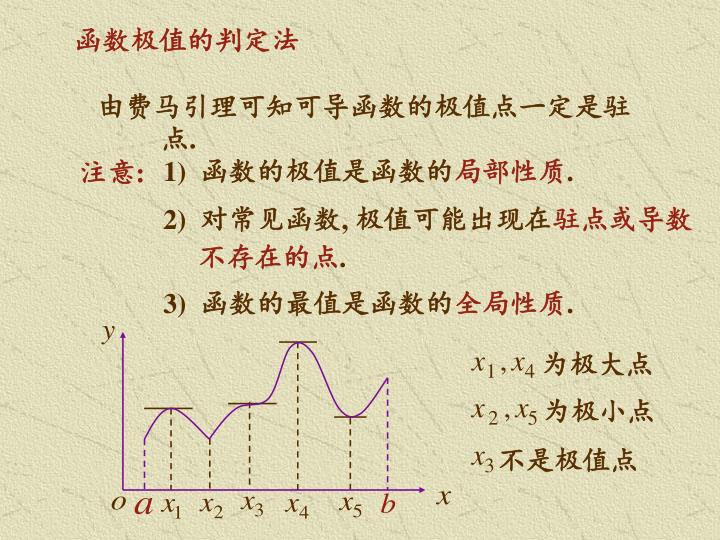 函数极值的判定法