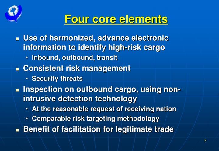 Four core elements