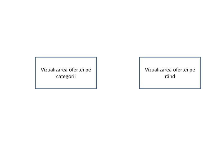 Vizualizarea ofertei pe categorii