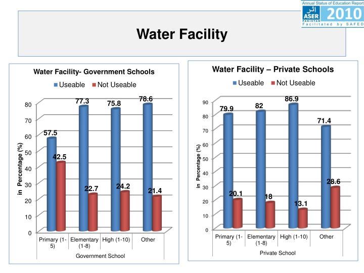 Water Facility