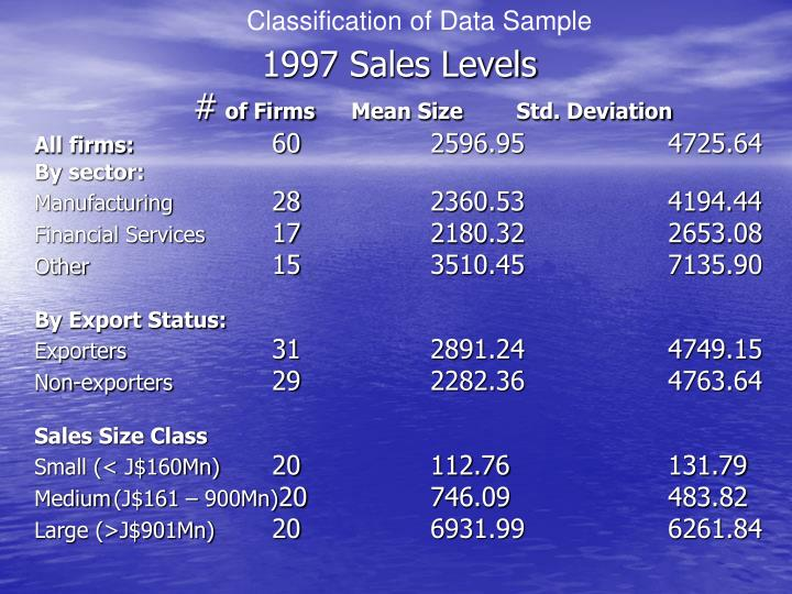 Classification of Data Sample