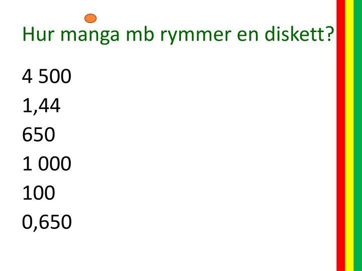 Hur manga mb rymmer en diskett?