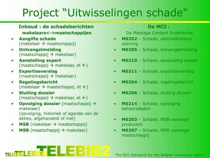 """Project """"Uitwisselingen schade"""""""